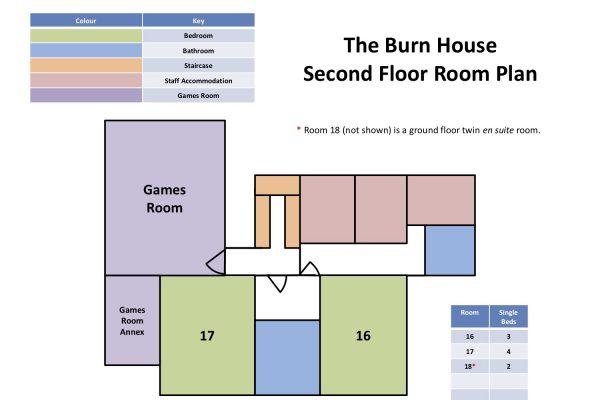 The Burn - Burn House Room Plan 2