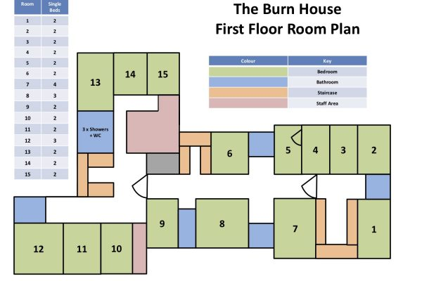 The Burn - Burn House Room Plan