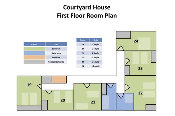 The Burn - Courtyard House Room Plan 1st floor