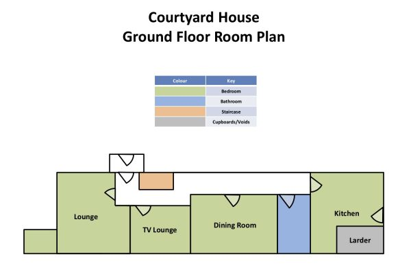 The Burn - Courtyard House Room Plan