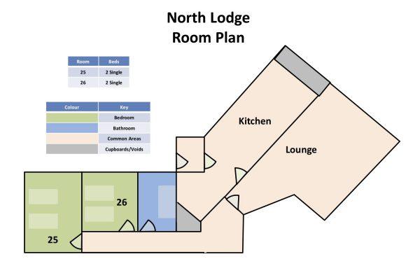 The Burn - North Lodge Room Plan